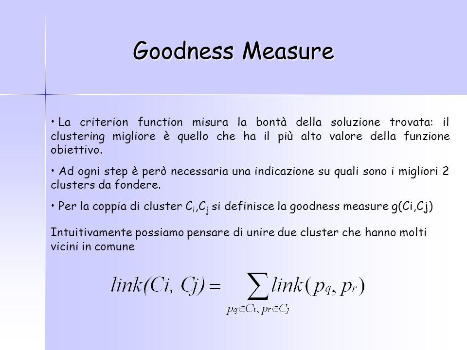 Goodness Measure La criterion function misura la bontà della soluzione trovata: il clustering migliore è quello che ha il più alto valore della funzione obiettivo.