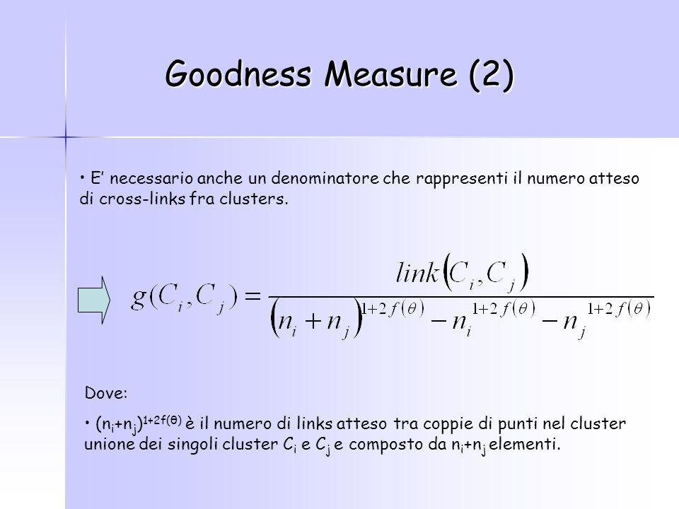 Goodness Measure (2) E' necessario anche un denominatore che rappresenti il numero atteso di cross-links fra clusters.