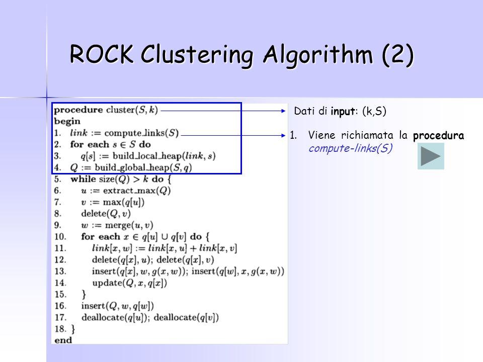 ROCK Clustering Algorithm (2) Dati di input: (k,S) 1.Viene richiamata la procedura compute-links(S)