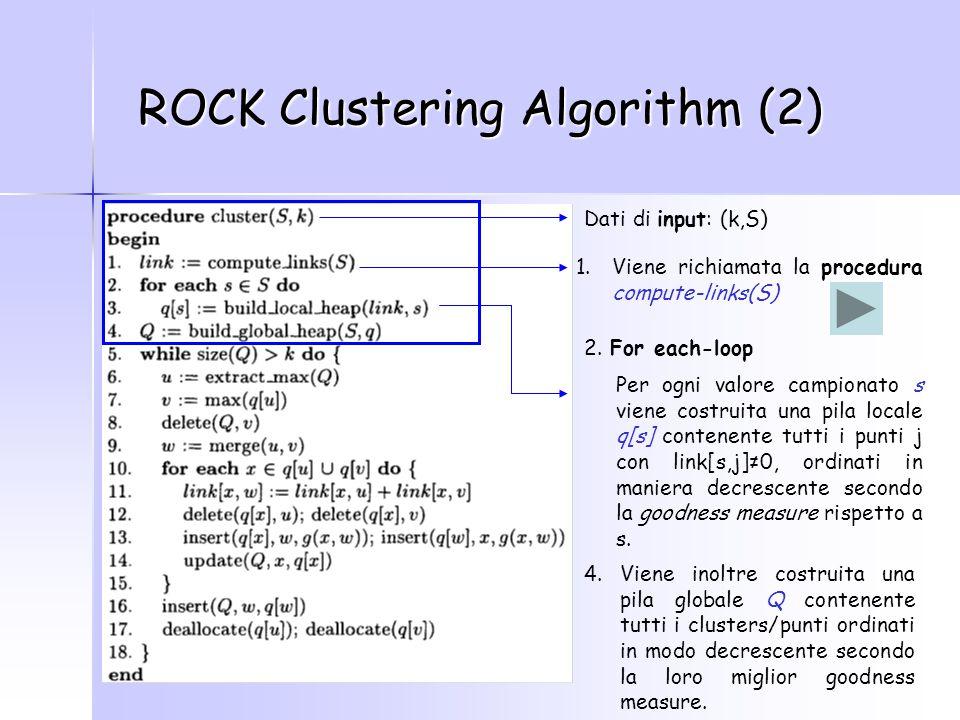 ROCK Clustering Algorithm (2) Dati di input: (k,S) 4.Viene inoltre costruita una pila globale Q contenente tutti i clusters/punti ordinati in modo decrescente secondo la loro miglior goodness measure.