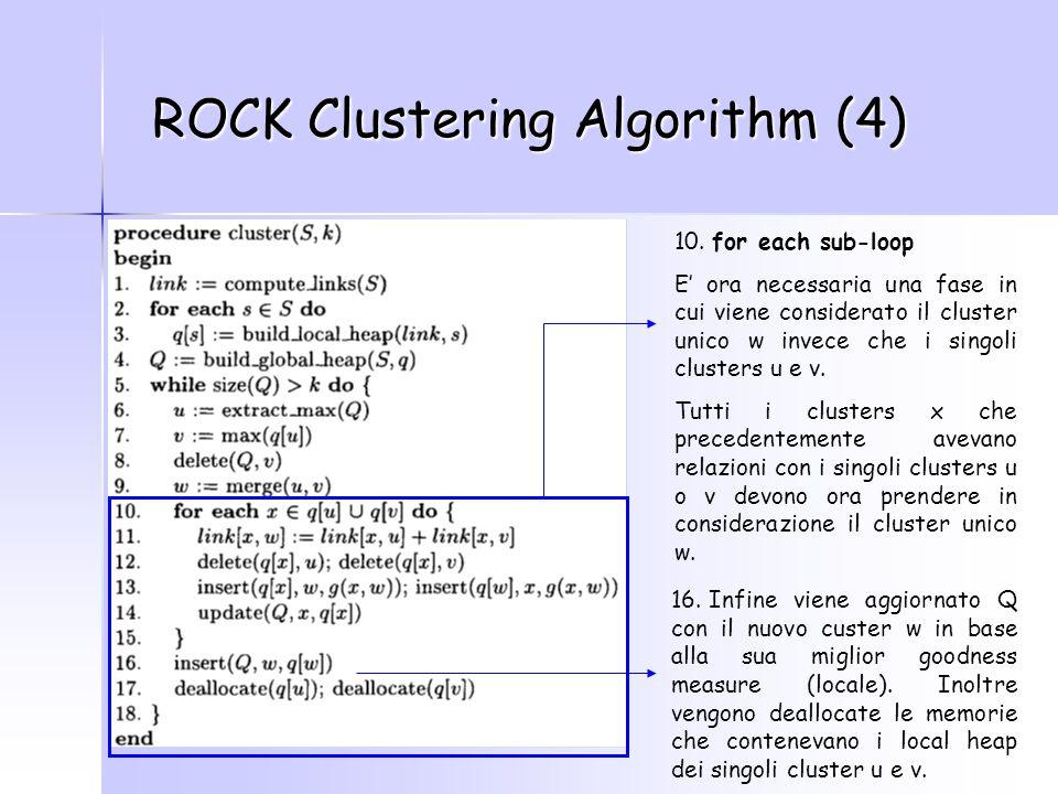 ROCK Clustering Algorithm (4) 10.