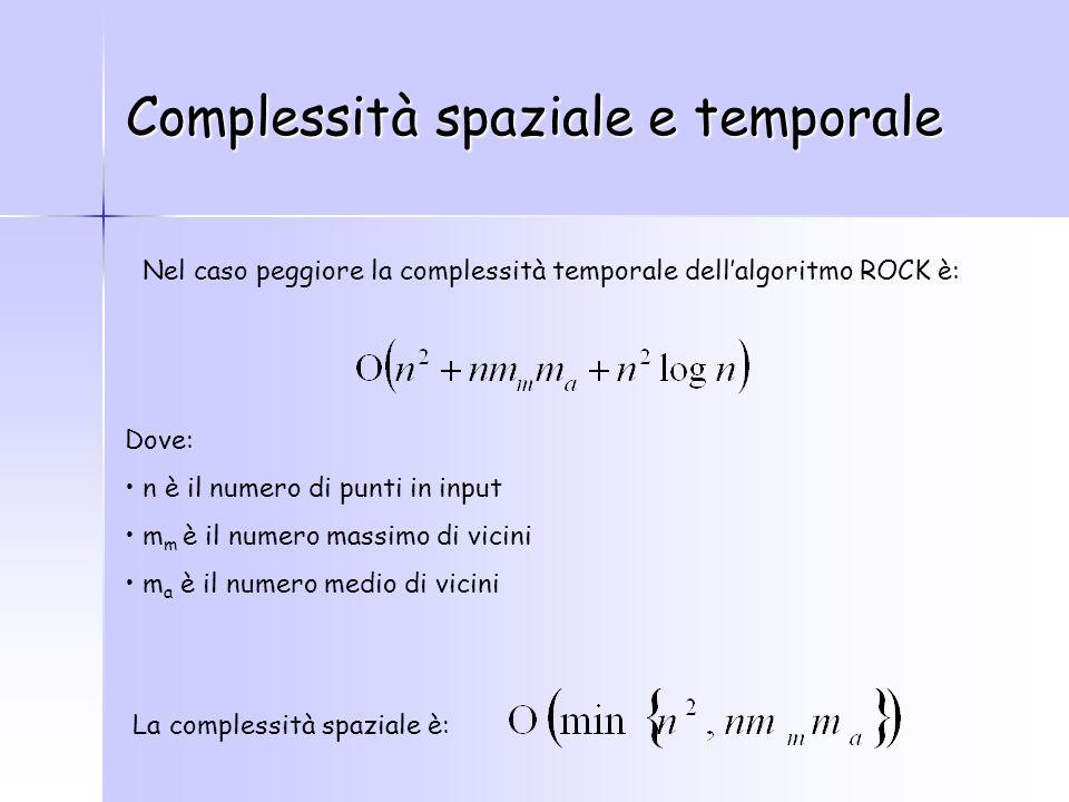 Complessità spaziale e temporale Nel caso peggiore la complessità temporale dell'algoritmo ROCK è: Dove: n è il numero di punti in input m m è il numero massimo di vicini m a è il numero medio di vicini La complessità spaziale è: