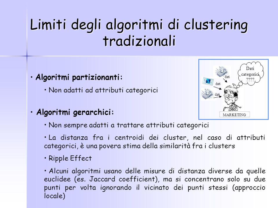 Limiti degli algoritmi di clustering tradizionali Algoritmi gerarchici: Non sempre adatti a trattare attributi categorici La distanza fra i centroidi dei cluster, nel caso di attributi categorici, è una povera stima della similarità fra i clusters Ripple Effect Alcuni algoritmi usano delle misure di distanza diverse da quelle euclidee (es.