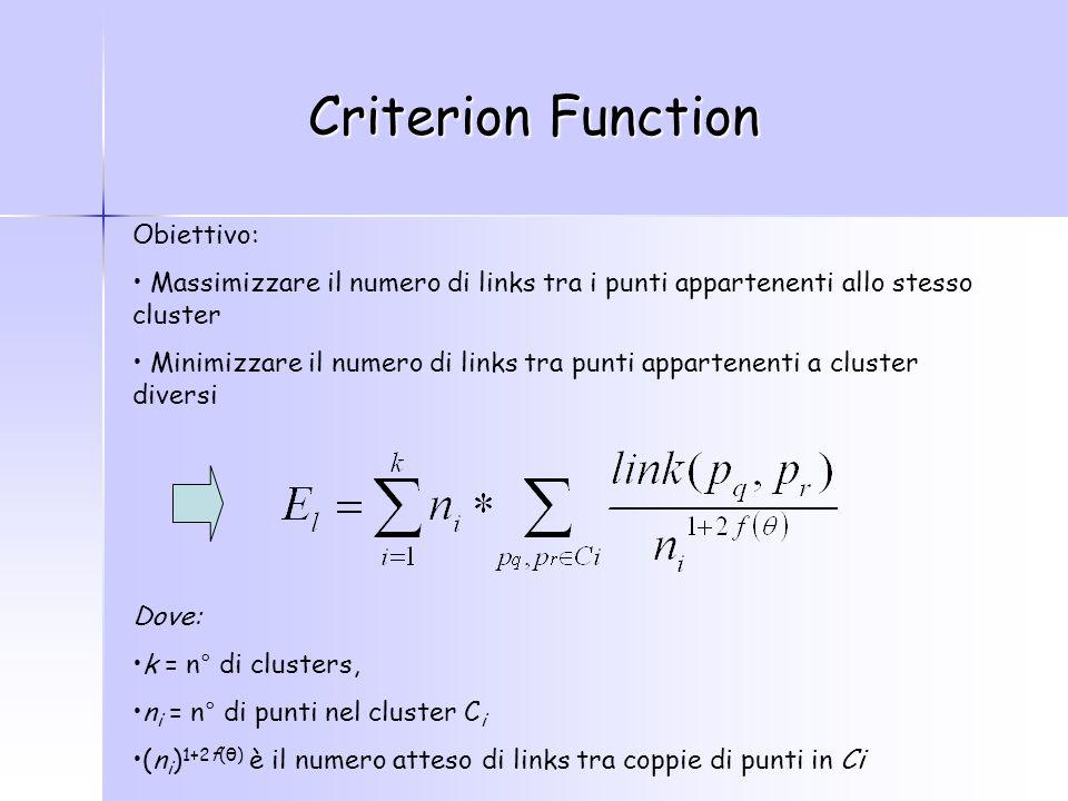 Criterion Function Dove: k = n° di clusters, n i = n° di punti nel cluster C i (n i ) 1+2f(θ) è il numero atteso di links tra coppie di punti in Ci Obiettivo: Massimizzare il numero di links tra i punti appartenenti allo stesso cluster Minimizzare il numero di links tra punti appartenenti a cluster diversi