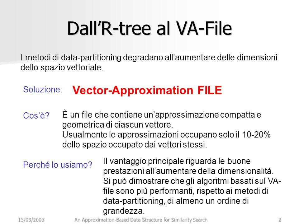 15/03/2006An Approximation-Based Data Structure for Similarity Search2 Dall'R-tree al VA-File I metodi di data-partitioning degradano all'aumentare delle dimensioni dello spazio vettoriale.