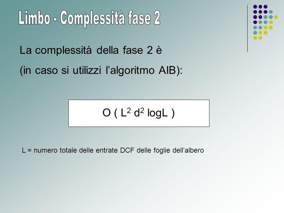 O ( L 2 d 2 logL ) La complessità della fase 2 è (in caso si utilizzi l'algoritmo AIB): L = numero totale delle entrate DCF delle foglie dell'albero