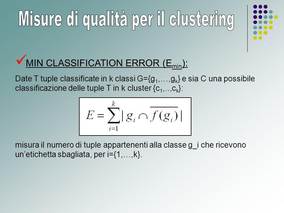 MIN CLASSIFICATION ERROR (E min ): Date T tuple classificate in k classi G={g 1,…,g k } e sia C una possibile classificazione delle tuple T in k cluster {c 1,..,c k }: misura il numero di tuple appartenenti alla classe g_i che ricevono un'etichetta sbagliata, per i={1,…,k}.