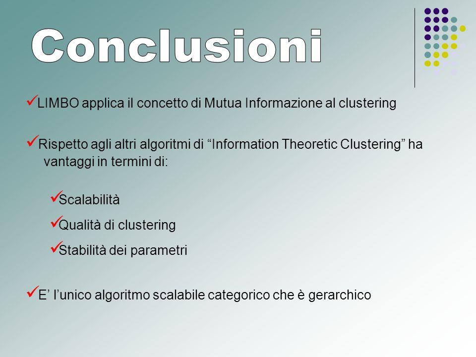 LIMBO applica il concetto di Mutua Informazione al clustering Rispetto agli altri algoritmi di Information Theoretic Clustering ha vantaggi in termini di: Scalabilità Qualità di clustering Stabilità dei parametri E' l'unico algoritmo scalabile categorico che è gerarchico