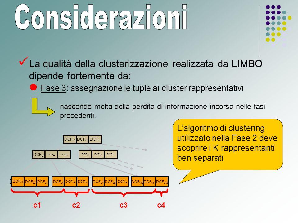 La qualità della clusterizzazione realizzata da LIMBO dipende fortemente da: Fase 3: assegnazione le tuple ai cluster rappresentativi nasconde molta della perdita di informazione incorsa nelle fasi precedenti.