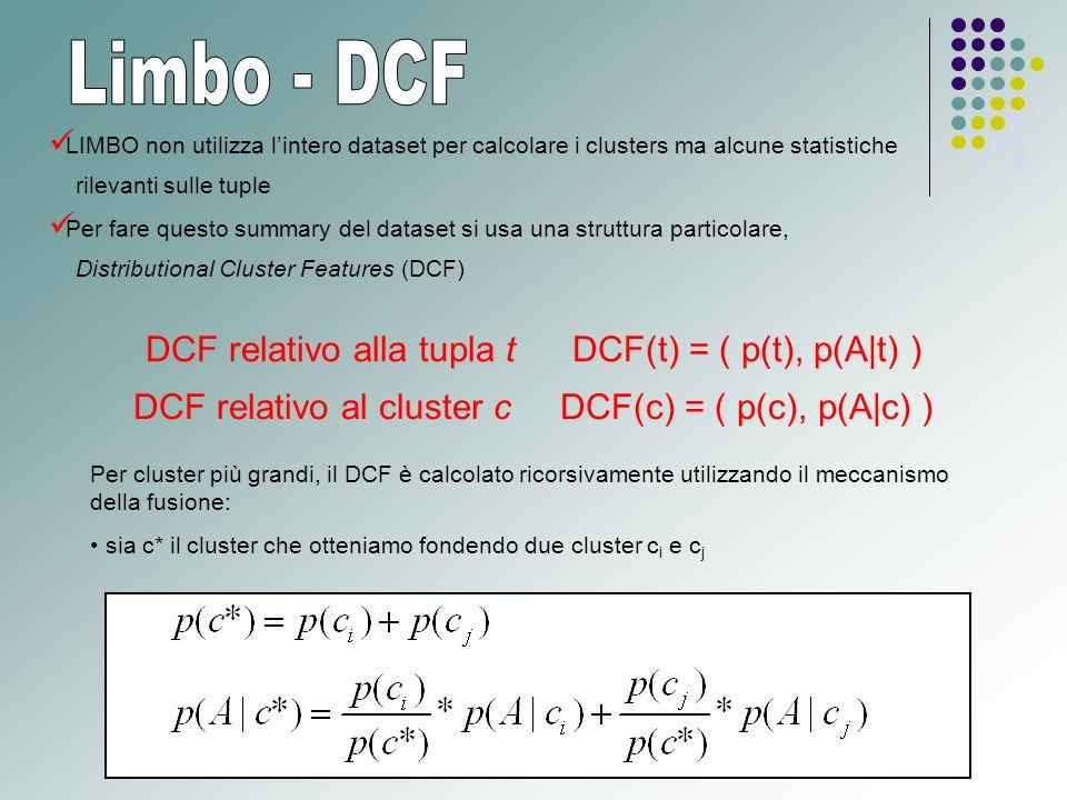 DCF relativo al cluster cDCF(c) = ( p(c), p(A|c) ) DCF relativo alla tupla tDCF(t) = ( p(t), p(A|t) ) Per cluster più grandi, il DCF è calcolato ricorsivamente utilizzando il meccanismo della fusione: sia c* il cluster che otteniamo fondendo due cluster c i e c j LIMBO non utilizza l'intero dataset per calcolare i clusters ma alcune statistiche rilevanti sulle tuple Per fare questo summary del dataset si usa una struttura particolare, Distributional Cluster Features (DCF)