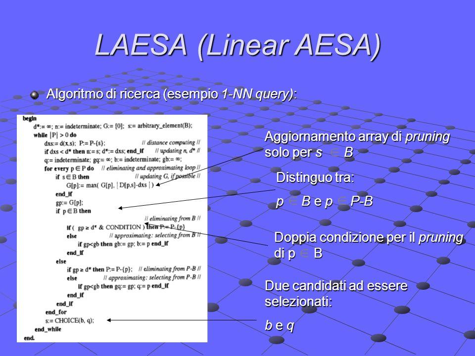 LAESA (Linear AESA) Algoritmo di ricerca (esempio 1-NN query): Aggiornamento array di pruning solo per s B Doppia condizione per il pruning di p B Distinguo tra: p B e p P-B Due candidati ad essere selezionati: b e q