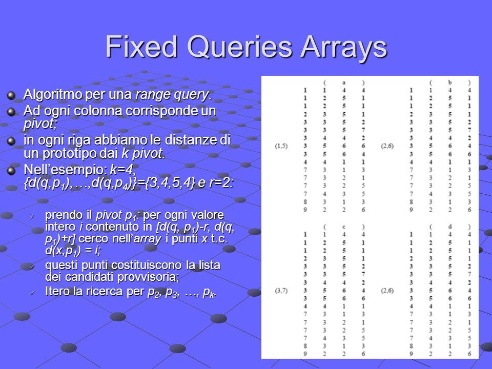Fixed Queries Arrays Algoritmo per una range query. Ad ogni colonna corrisponde un pivot; in ogni riga abbiamo le distanze di un prototipo dai k pivot