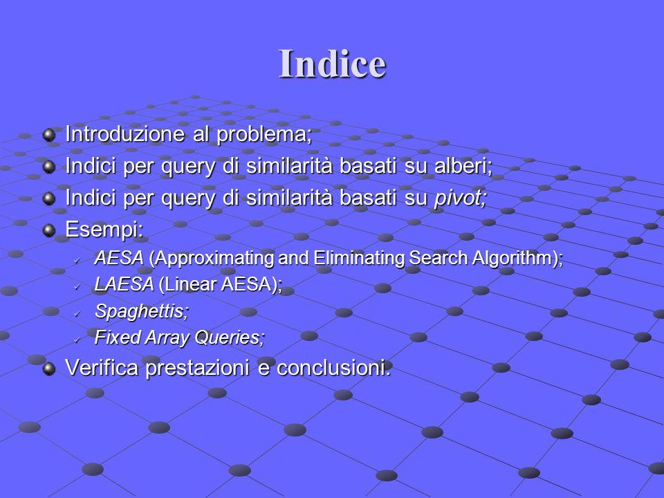 Indice Introduzione al problema; Indici per query di similarità basati su alberi; Indici per query di similarità basati su pivot; Esempi: AESA (Approximating and Eliminating Search Algorithm); AESA (Approximating and Eliminating Search Algorithm); LAESA (Linear AESA); LAESA (Linear AESA); Spaghettis; Spaghettis; Fixed Array Queries; Fixed Array Queries; Verifica prestazioni e conclusioni.