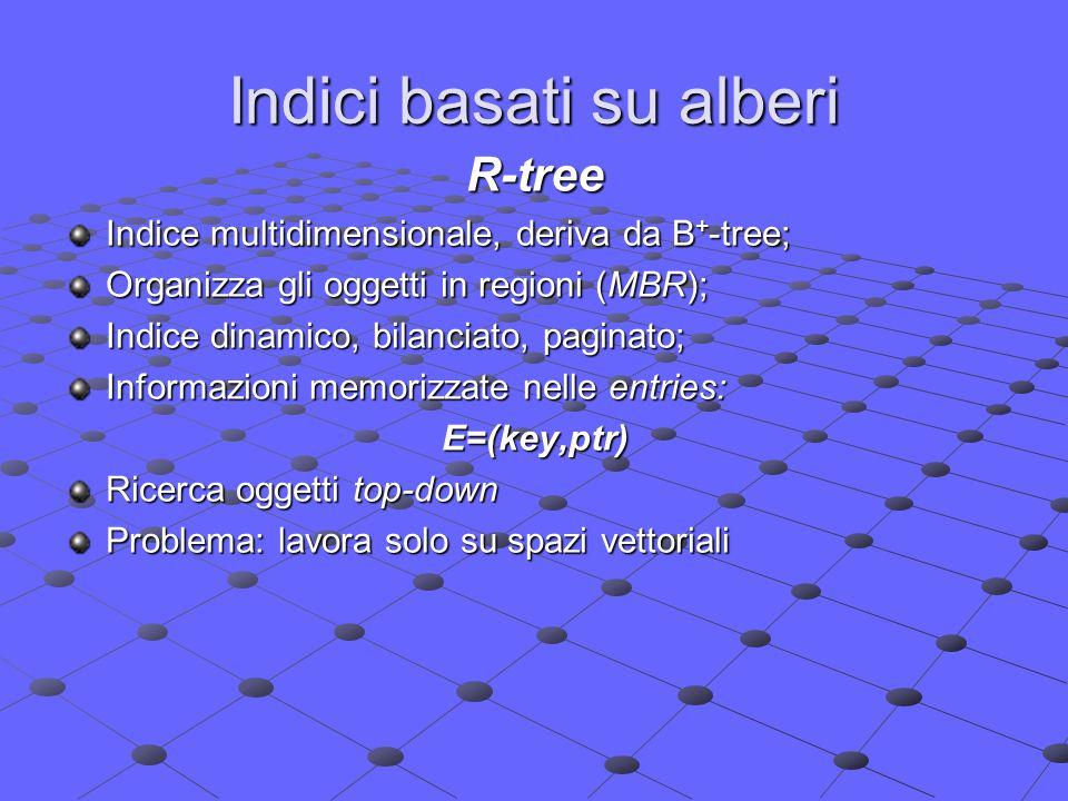 Indici basati su alberi R-tree Indice multidimensionale, deriva da B + -tree; Organizza gli oggetti in regioni (MBR); Indice dinamico, bilanciato, paginato; Informazioni memorizzate nelle entries: E=(key,ptr) Ricerca oggetti top-down Problema: lavora solo su spazi vettoriali