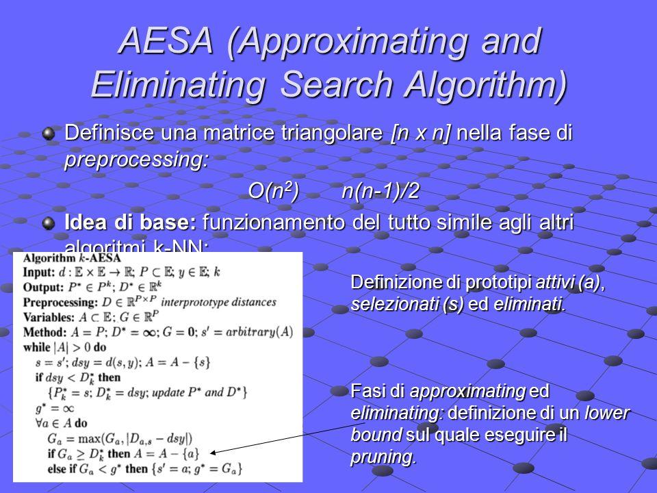 AESA (Approximating and Eliminating Search Algorithm) Definisce una matrice triangolare [n x n] nella fase di preprocessing: O(n 2 ) n(n-1)/2 Idea di base: funzionamento del tutto simile agli altri algoritmi k-NN: Fasi di approximating ed eliminating: definizione di un lower bound sul quale eseguire il pruning.
