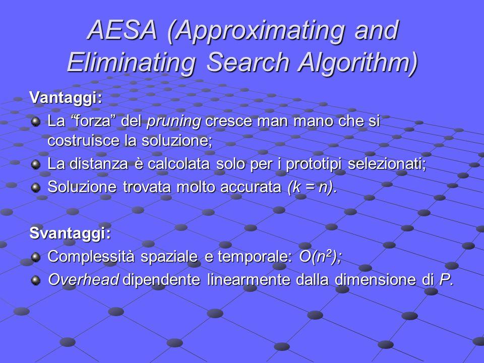 AESA (Approximating and Eliminating Search Algorithm) Vantaggi: La forza del pruning cresce man mano che si costruisce la soluzione; La distanza è calcolata solo per i prototipi selezionati; Soluzione trovata molto accurata (k = n).
