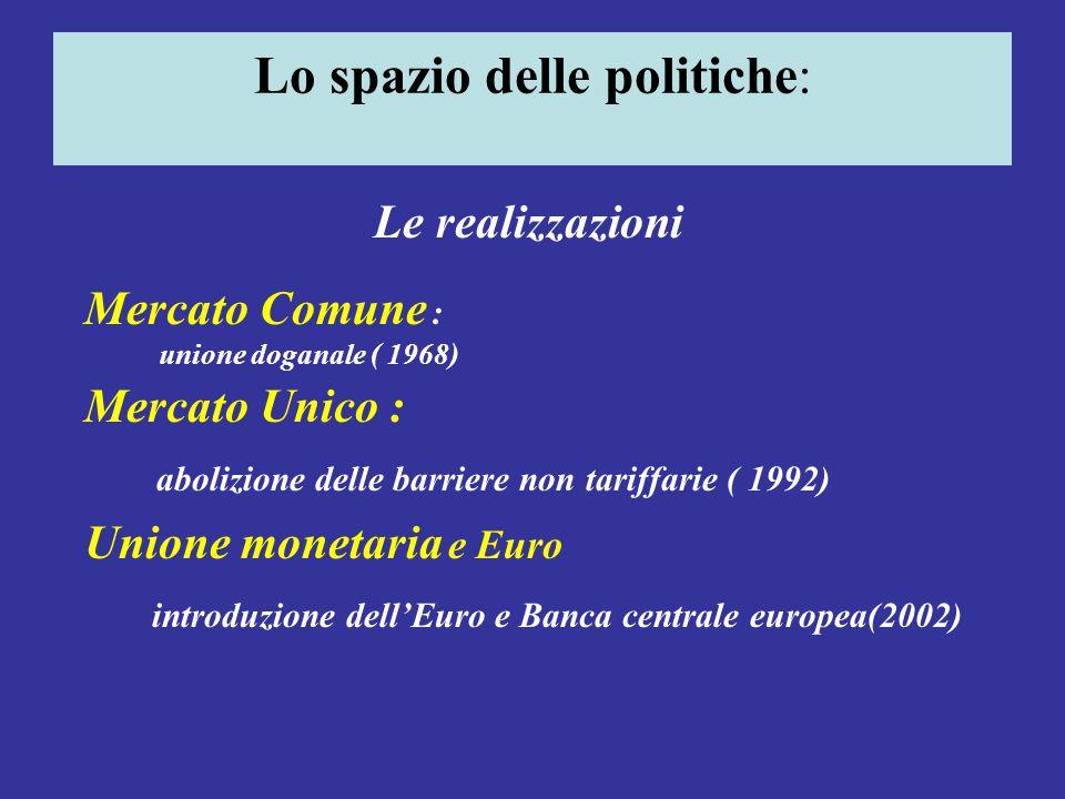 Lo spazio delle politiche: Le realizzazioni Mercato Comune : unione doganale ( 1968) Mercato Unico : abolizione delle barriere non tariffarie ( 1992) Unione monetaria e Euro introduzione dell'Euro e Banca centrale europea(2002)