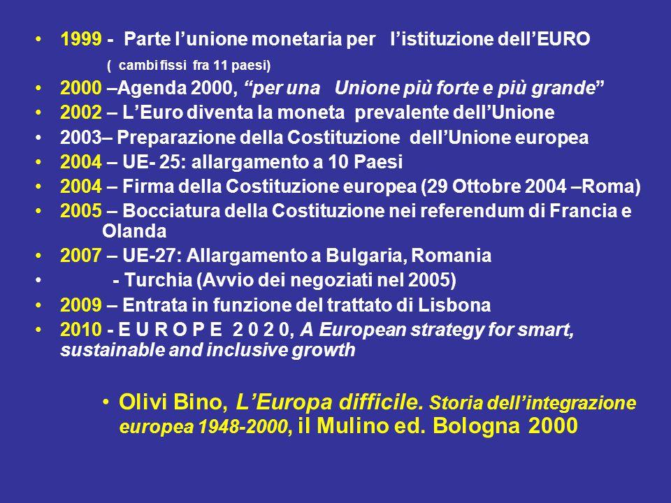 1999 - Parte l'unione monetaria per l'istituzione dell'EURO ( cambi fissi fra 11 paesi) 2000 –Agenda 2000, per una Unione più forte e più grande 2002 – L'Euro diventa la moneta prevalente dell'Unione 2003– Preparazione della Costituzione dell'Unione europea 2004 – UE- 25: allargamento a 10 Paesi 2004 – Firma della Costituzione europea (29 Ottobre 2004 –Roma) 2005 – Bocciatura della Costituzione nei referendum di Francia e Olanda 2007 – UE-27: Allargamento a Bulgaria, Romania - Turchia (Avvio dei negoziati nel 2005) 2009 – Entrata in funzione del trattato di Lisbona 2010 - E U R O P E 2 0 2 0, A European strategy for smart, sustainable and inclusive growth Olivi Bino, L'Europa difficile.