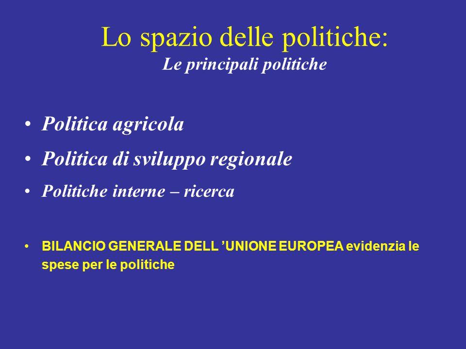 Lo spazio delle politiche: Le principali politiche Politica agricola Politica di sviluppo regionale Politiche interne – ricerca BILANCIO GENERALE DELL 'UNIONE EUROPEA evidenzia le spese per le politiche