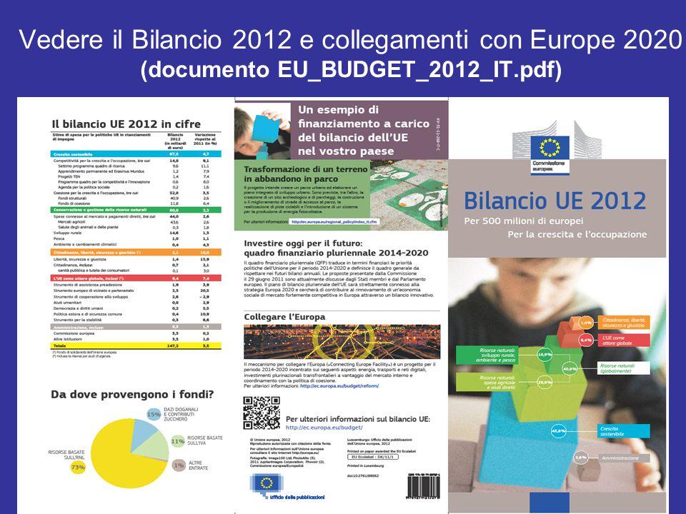 Vedere il Bilancio 2012 e collegamenti con Europe 2020 (documento EU_BUDGET_2012_IT.pdf)