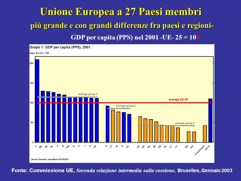 Unione Europea a 27 Paesi membri più grande e con grandi differenze fra paesi e regioni- più grande e con grandi differenze fra paesi e regioni- Fonte: Commissione UE, Seconda relazione intermedia sulla coesione, Bruxelles, Gennaio 2003 GDP per capita (PPS) nel 2001 -UE- 25 = 100