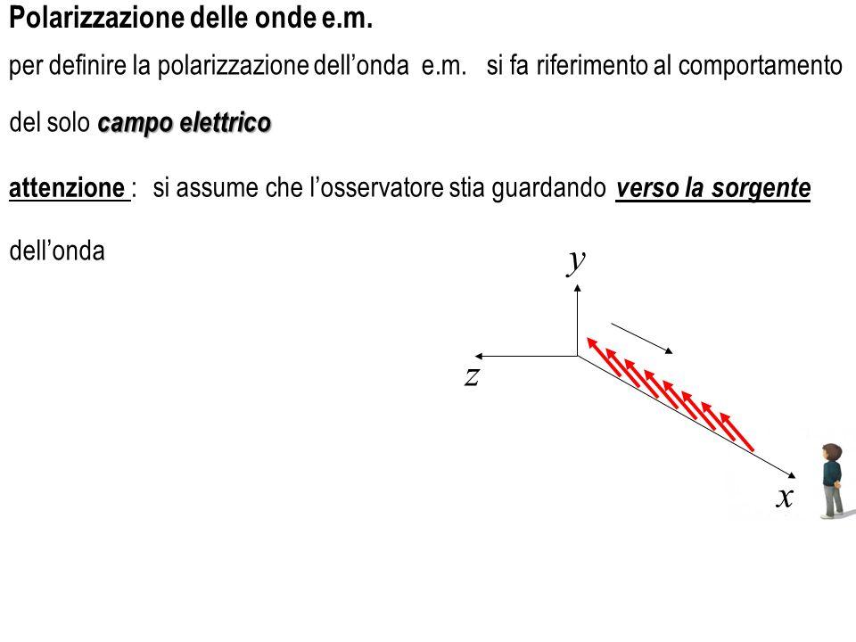 per definire la polarizzazione dell'onda e.m. Polarizzazione delle onde e.m.