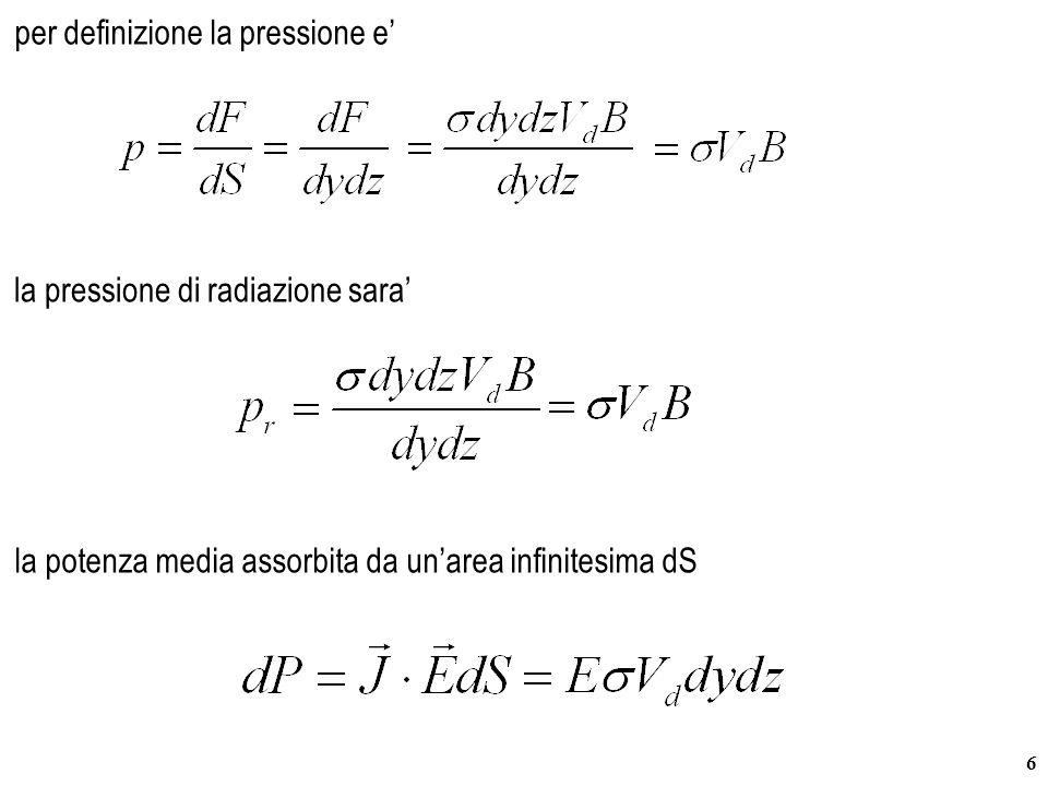 6 per definizione la pressione e' la pressione di radiazione sara' la potenza media assorbita da un'area infinitesima dS