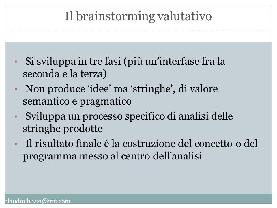 claudio.bezzi@me.com Il brainstorming valutativo Si sviluppa in tre fasi (più un'interfase fra la seconda e la terza) Non produce 'idee' ma 'stringhe'