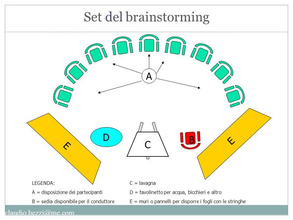 claudio.bezzi@me.com Set del brainstorming C E E D A B LEGENDA: A = disposizione dei partecipanti B = sedia disponibile per il conduttore C = lavagna