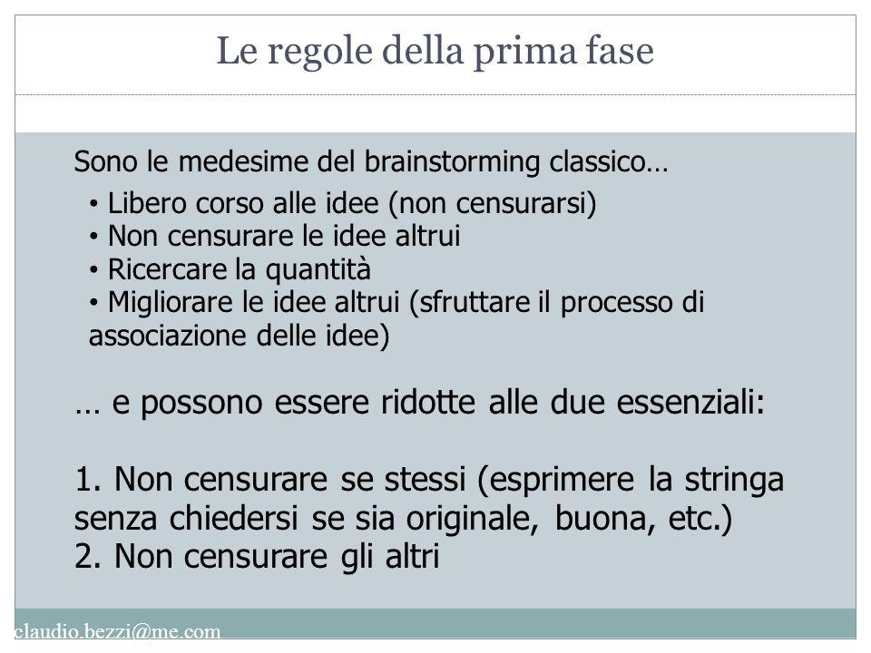 claudio.bezzi@me.com Le regole della prima fase Sono le medesime del brainstorming classico… Libero corso alle idee (non censurarsi) Non censurare le