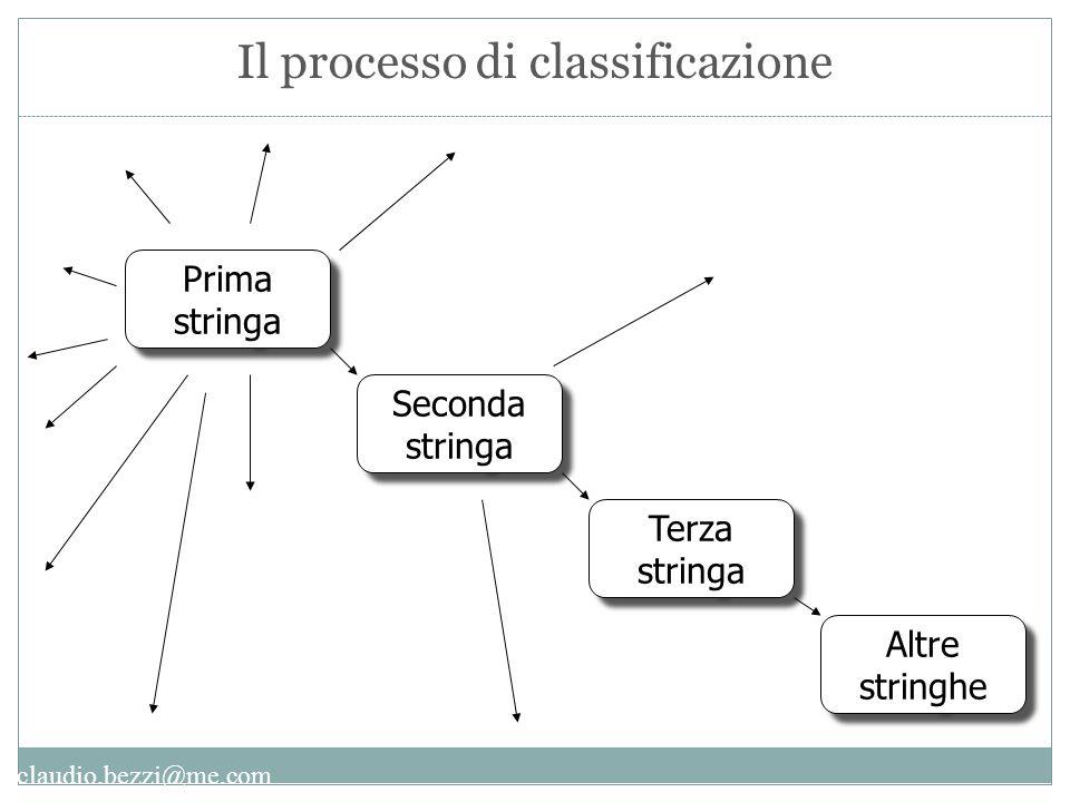 claudio.bezzi@me.com Il processo di classificazione Prima stringa Seconda stringa Terza stringa Altre stringhe