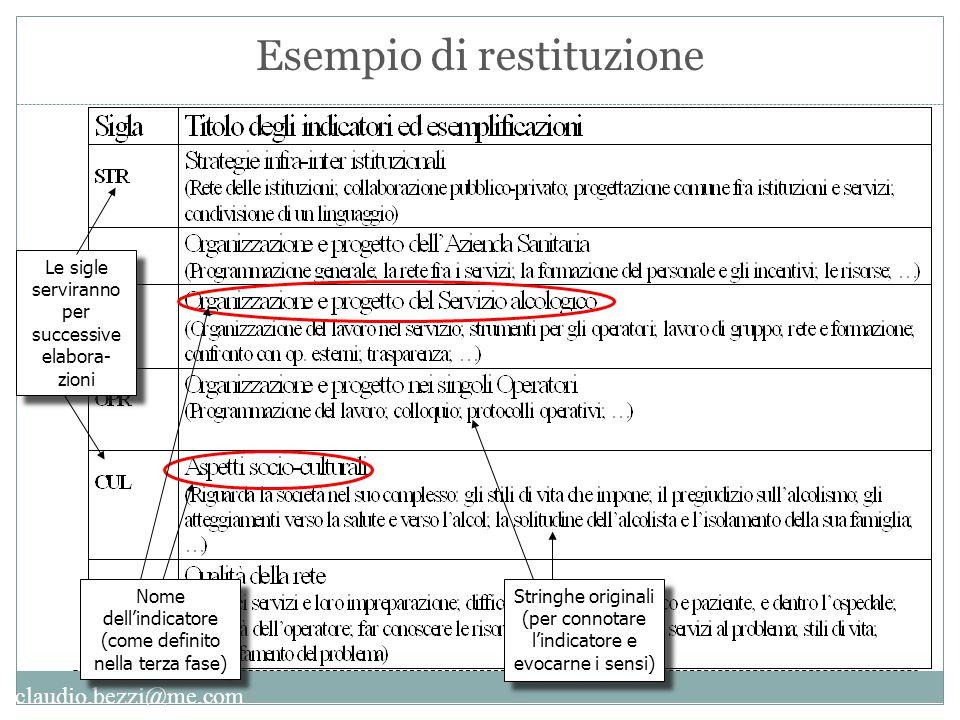 claudio.bezzi@me.com Esempio di restituzione Le sigle serviranno per successive elabora- zioni Nome dell'indicatore (come definito nella terza fase) S
