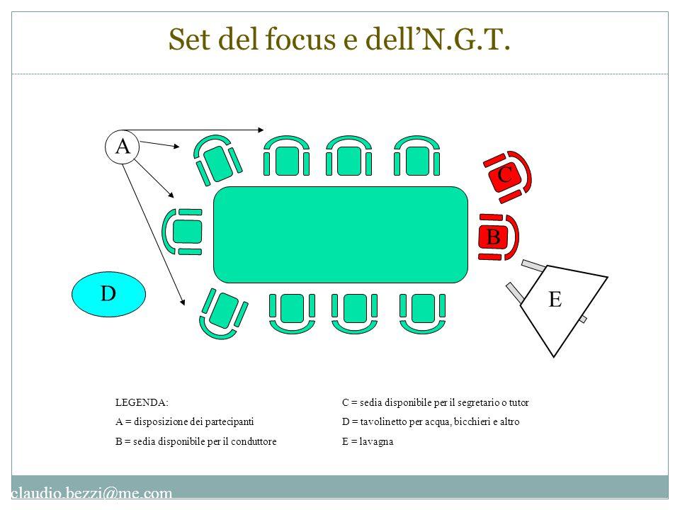 claudio.bezzi@me.com LEGENDA: A = disposizione dei partecipanti B = sedia disponibile per il conduttore C = sedia disponibile per il segretario o tuto