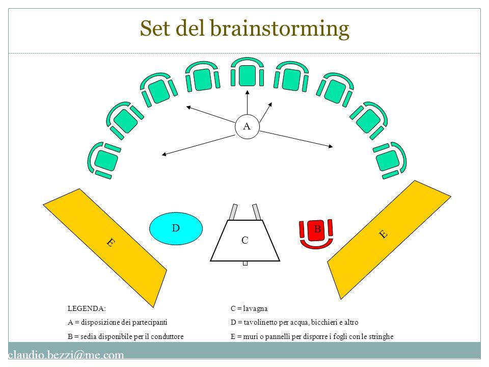 claudio.bezzi@me.com C E E D A B LEGENDA: A = disposizione dei partecipanti B = sedia disponibile per il conduttore C = lavagna D = tavolinetto per ac