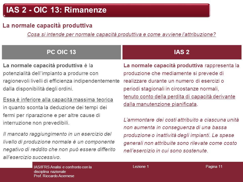 Lezione 1Pagina 11 IAS/IFRS Analisi e confronto con la disciplina nazionale Prof. Riccardo Acernese IAS 2 - OIC 13: Rimanenze La normale capacità prod