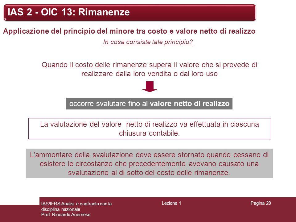 Lezione 1Pagina 20 IAS/IFRS Analisi e confronto con la disciplina nazionale Prof. Riccardo Acernese IAS 2 - OIC 13: Rimanenze Applicazione del princip
