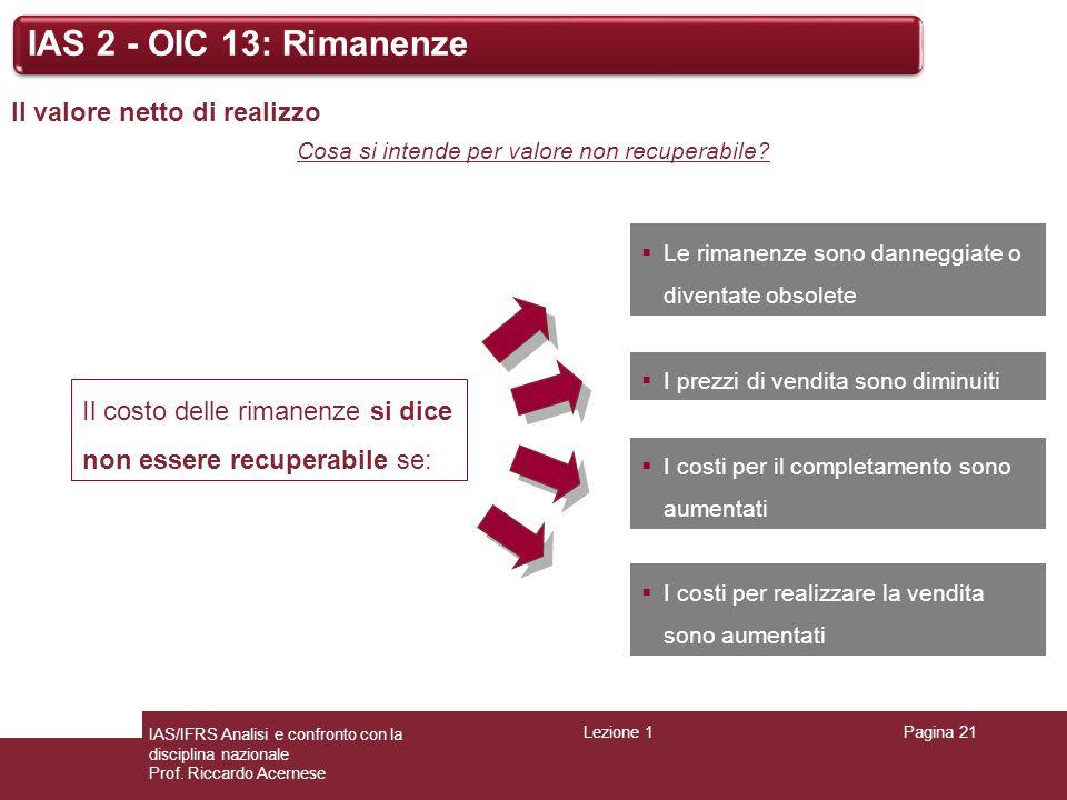 Lezione 1Pagina 21 IAS/IFRS Analisi e confronto con la disciplina nazionale Prof. Riccardo Acernese IAS 2 - OIC 13: Rimanenze Il valore netto di reali