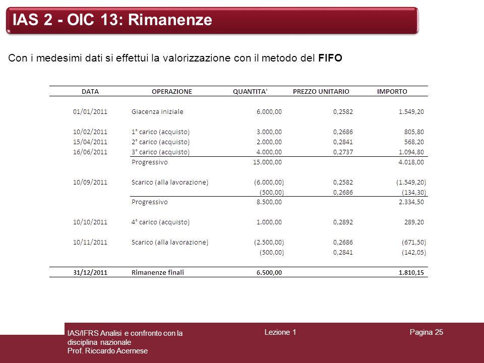 Lezione 1Pagina 25 IAS/IFRS Analisi e confronto con la disciplina nazionale Prof. Riccardo Acernese IAS 2 - OIC 13: Rimanenze Con i medesimi dati si e