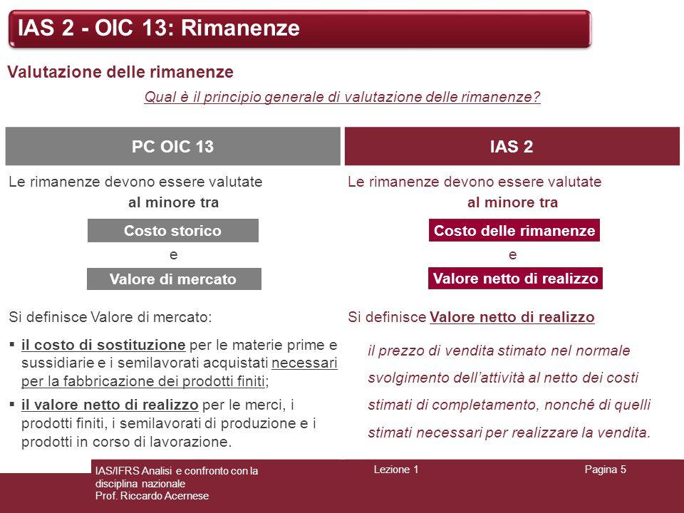 Lezione 1Pagina 5 IAS/IFRS Analisi e confronto con la disciplina nazionale Prof. Riccardo Acernese IAS 2 - OIC 13: Rimanenze Valutazione delle rimanen
