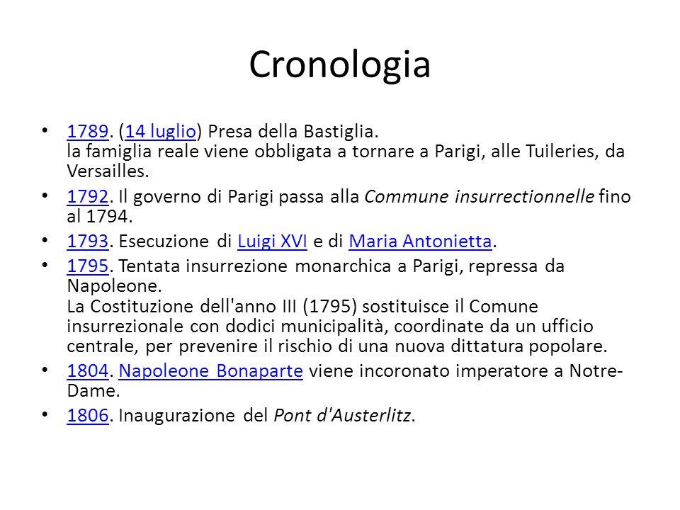 Cronologia 1789. (14 luglio) Presa della Bastiglia.