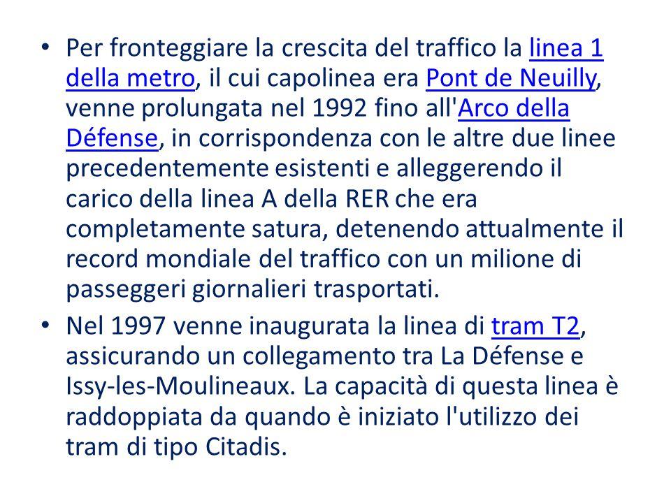 Per fronteggiare la crescita del traffico la linea 1 della metro, il cui capolinea era Pont de Neuilly, venne prolungata nel 1992 fino all Arco della Défense, in corrispondenza con le altre due linee precedentemente esistenti e alleggerendo il carico della linea A della RER che era completamente satura, detenendo attualmente il record mondiale del traffico con un milione di passeggeri giornalieri trasportati.linea 1 della metroPont de NeuillyArco della Défense Nel 1997 venne inaugurata la linea di tram T2, assicurando un collegamento tra La Défense e Issy-les-Moulineaux.