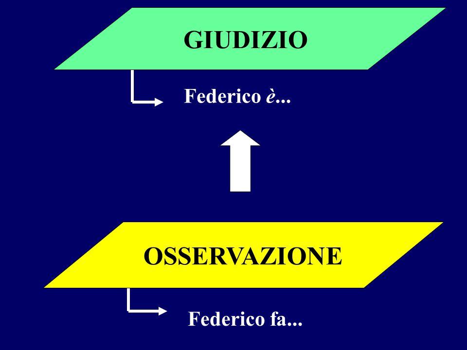 Scena 5: Alessandro Trovare l'area di un rettangolo, sapendo che il perimetro è 126 cm, e l'altezza è 3/4 della base.
