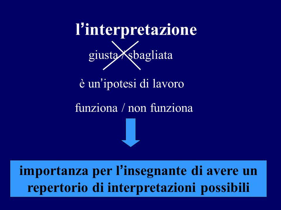 l ' interpretazione giusta / sbagliata è un ' ipotesi di lavoro funziona / non funziona importanza per l ' insegnante di avere un repertorio di interp