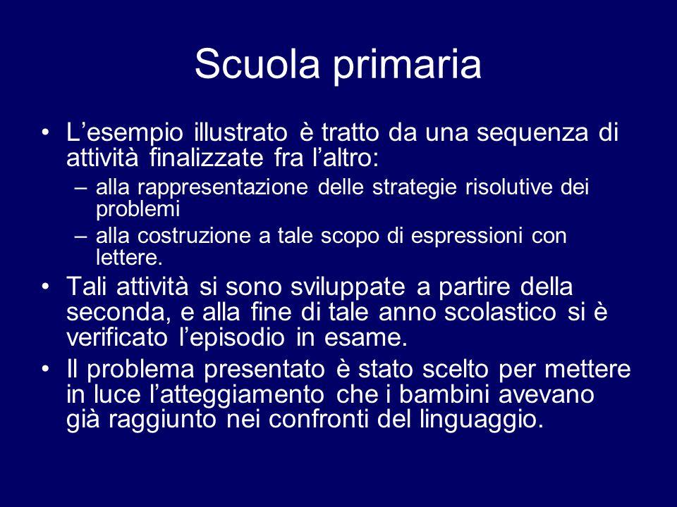 Scuola primaria L'esempio illustrato è tratto da una sequenza di attività finalizzate fra l'altro: –alla rappresentazione delle strategie risolutive d
