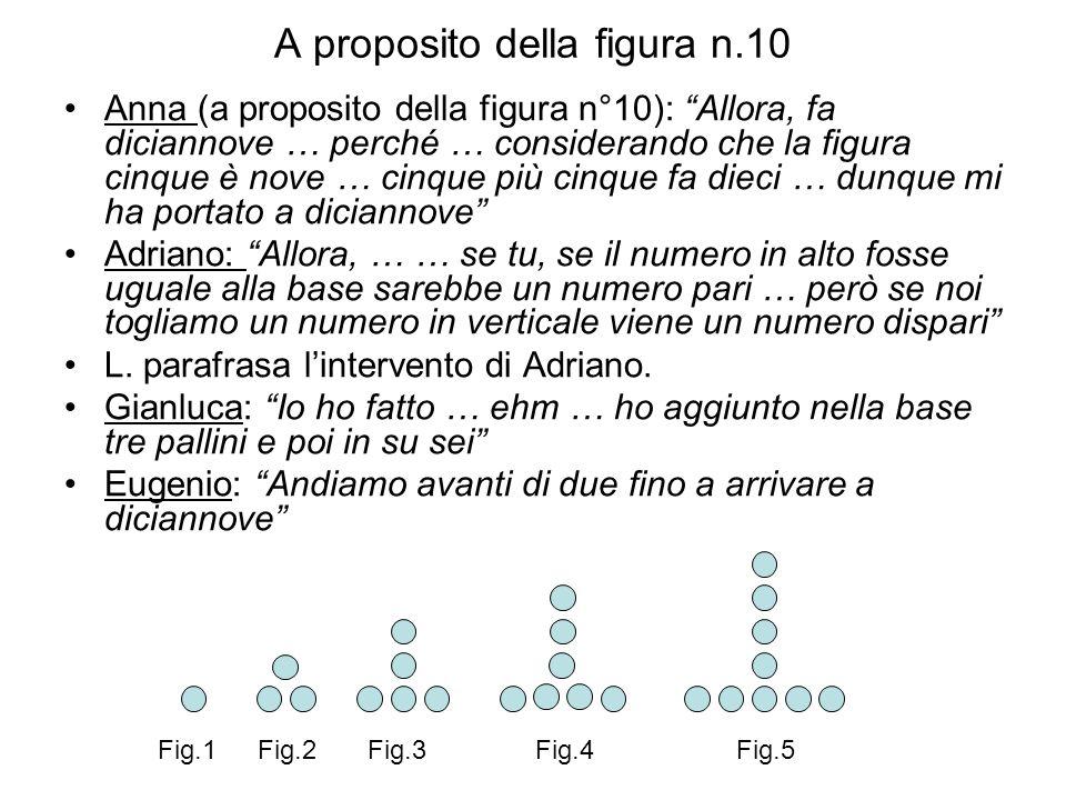 """A proposito della figura n.10 Anna (a proposito della figura n°10): """"Allora, fa diciannove … perché … considerando che la figura cinque è nove … cinqu"""