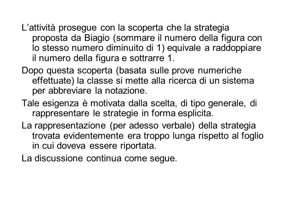 L'attività prosegue con la scoperta che la strategia proposta da Biagio (sommare il numero della figura con lo stesso numero diminuito di 1) equivale