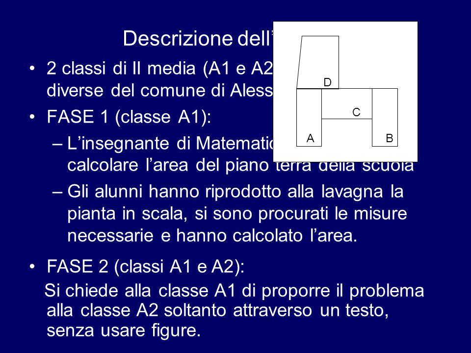 Descrizione dell'attività 2 classi di II media (A1 e A2), in due località diverse del comune di Alessandria FASE 1 (classe A1): –L'insegnante di Matem