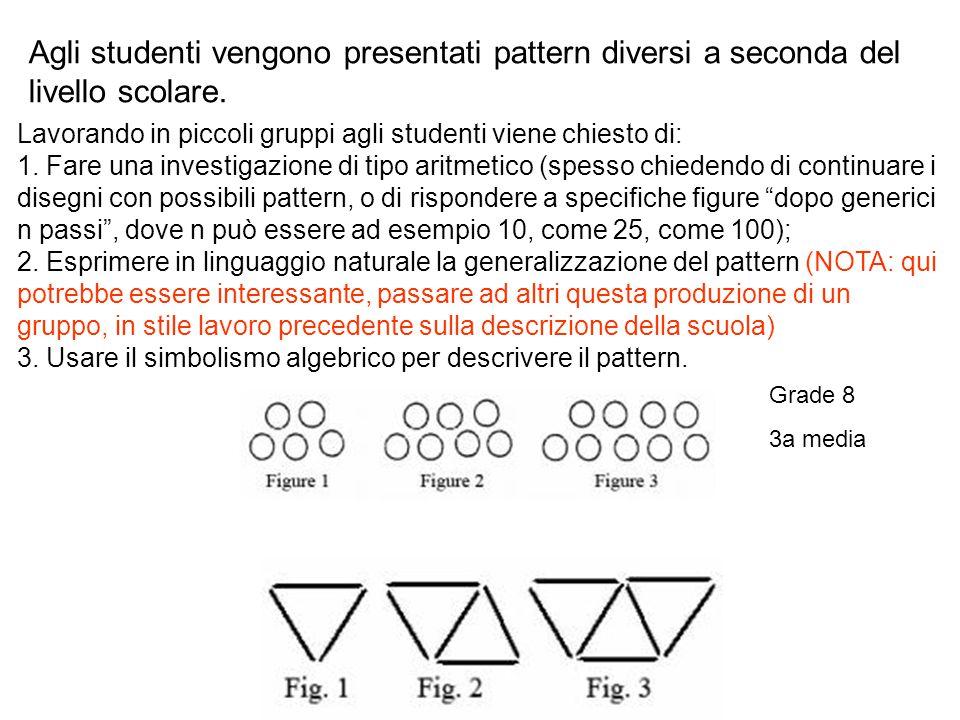 Lavorando in piccoli gruppi agli studenti viene chiesto di: 1. Fare una investigazione di tipo aritmetico (spesso chiedendo di continuare i disegni co