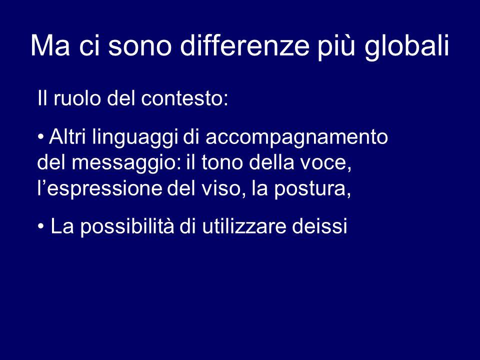 Ma ci sono differenze più globali Il ruolo del contesto: Altri linguaggi di accompagnamento del messaggio: il tono della voce, l'espressione del viso,