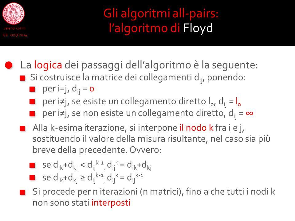 valerio cutini a.a. 2013-2014 Gli algoritmi all-pairs: l'algoritmo di Floyd La logica dei passaggi dell'algoritmo è la seguente: Si costruisce la matr